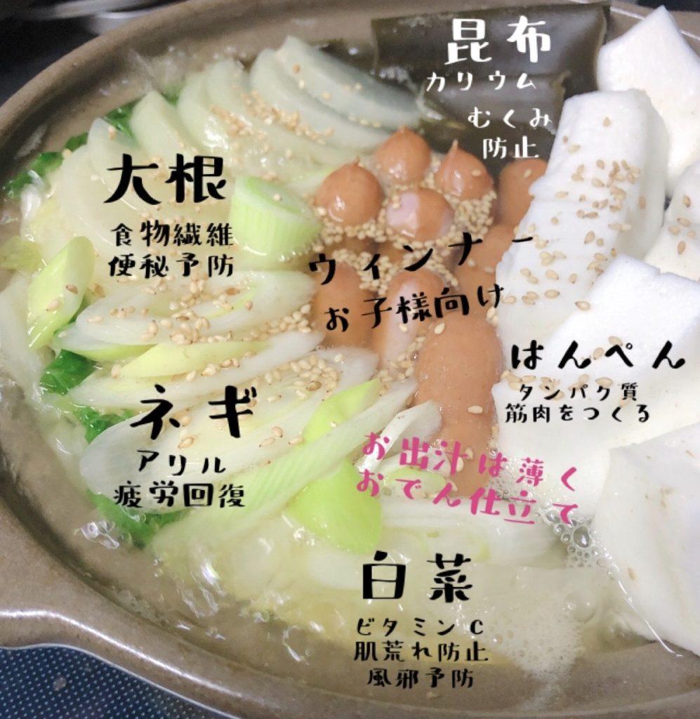 胃腸を休めるのに役立つお鍋。 栄養素一覧図