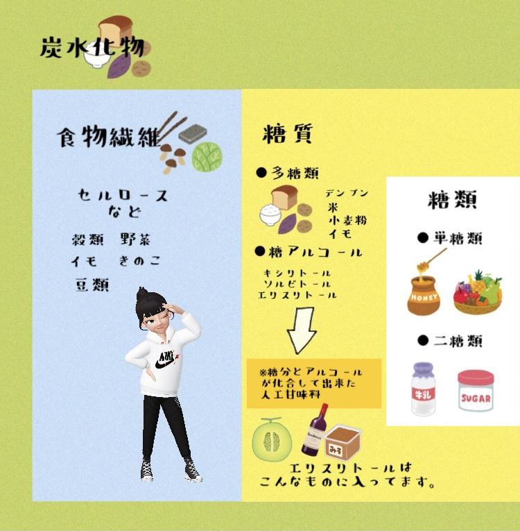 炭水化物と糖質と糖類の関係